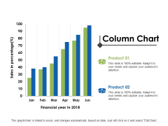 Column Chart Ppt PowerPoint Presentation Layouts Rules