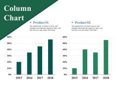 Column Chart Ppt PowerPoint Presentation Layouts Vector