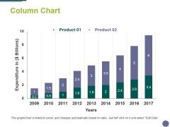 Column Chart Ppt PowerPoint Presentation Outline Clipart