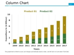Column Chart Ppt PowerPoint Presentation Pictures Files