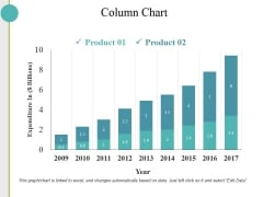 Column Chart Ppt PowerPoint Presentation Pictures Outfit