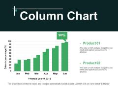 Column Chart Ppt PowerPoint Presentation Professional Aids