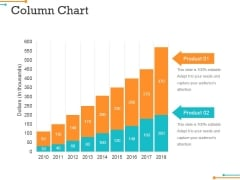 Column Chart Ppt Powerpoint Presentation Professional Model
