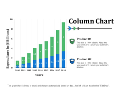 Column Chart Ppt PowerPoint Presentation Professional Shapes