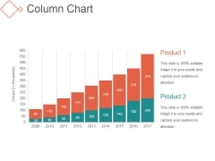 Column Chart Ppt PowerPoint Presentation Professional
