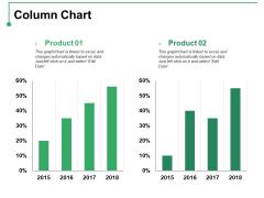 Column Chart Ppt PowerPoint Presentation Professional Template
