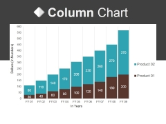 Column Chart Ppt PowerPoint Presentation Professional Vector