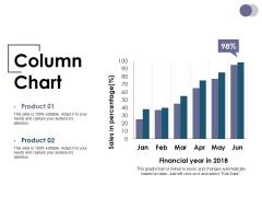Column Chart Ppt PowerPoint Presentation Show Demonstration