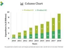 Column Chart Ppt PowerPoint Presentation Show Images