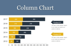Column Chart Ppt PowerPoint Presentation Show Pictures