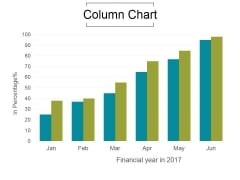 Column Chart Ppt PowerPoint Presentation Show