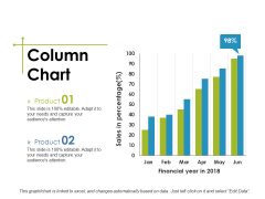 Column Chart Ppt PowerPoint Presentation Show Structure