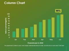 Column Chart Ppt Powerpoint Presentation Slides Ideas