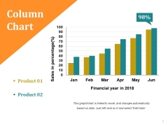 Column Chart Ppt PowerPoint Presentation Slides Smartart