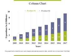 Column Chart Ppt PowerPoint Presentation Styles Outline