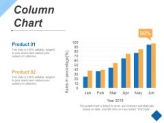 Column Chart Ppt PowerPoint Presentation Styles Vector