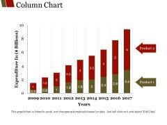 Column Chart Ppt PowerPoint Presentation Summary Graphics