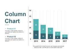 Column Chart Ppt PowerPoint Presentation Summary Maker