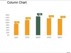 Column Chart Ppt PowerPoint Presentation Summary Samples