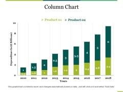 Column Chart Ppt PowerPoint Presentation Summary Shapes