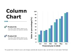 Column Chart Ppt PowerPoint Presentation Summary