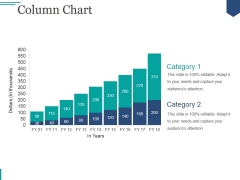 Column Chart Ppt PowerPoint Presentation Visuals