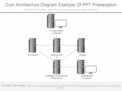 Com Architecture Diagram Example Of Ppt Presentation