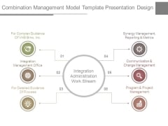 Combination Management Model Template Presentation Design