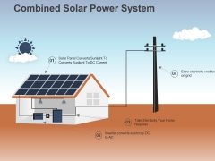 Combined Solar Power System Ppt PowerPoint Presentation Show Model