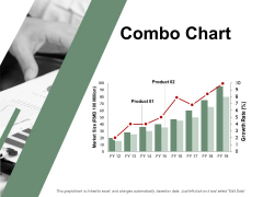 Combo Chart Analysis Ppt PowerPoint Presentation Icon Picture