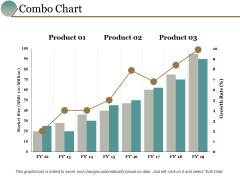 Combo Chart Finance Marketing Ppt PowerPoint Presentation Layouts Design Templates