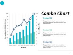 Combo Chart Finance Ppt PowerPoint Presentation Clipart
