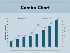 Combo Chart Finance Ppt PowerPoint Presentation Icon Graphics Pictures