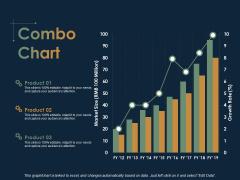 Combo Chart Finance Ppt PowerPoint Presentation Ideas Microsoft