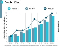 Combo Chart Finance Ppt PowerPoint Presentation Inspiration