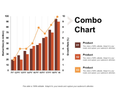 Combo Chart Finance Ppt PowerPoint Presentation Outline Example