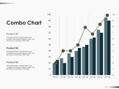 Combo Chart Finance Ppt PowerPoint Presentation Portfolio Guidelines
