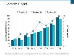 Combo Chart Finance Ppt PowerPoint Presentation Portfolio Templates