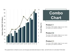 Combo Chart Finance Ppt PowerPoint Presentation Slides Backgrounds
