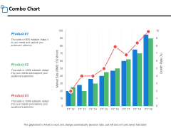 Combo Chart Finance Ppt PowerPoint Presentation Styles Background Image