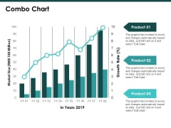 Combo Chart Graph Ppt PowerPoint Presentation Inspiration Template