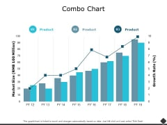 Combo Chart Investment Analysis Ppt PowerPoint Presentation Icon