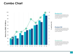 Combo Chart Management Investment Ppt PowerPoint Presentation Inspiration Maker