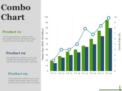 Combo Chart Ppt PowerPoint Presentation File Demonstration