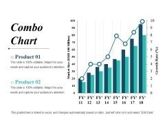 Combo Chart Ppt PowerPoint Presentation File Visual Aids
