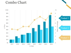 Combo Chart Ppt PowerPoint Presentation Files