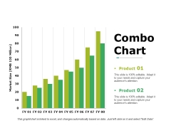 Combo Chart Ppt PowerPoint Presentation Gallery Background Designs