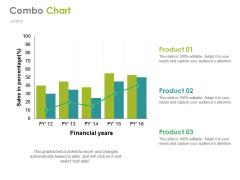 Combo Chart Ppt PowerPoint Presentation Gallery Design Ideas