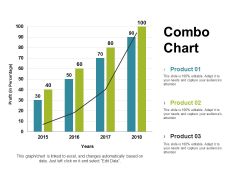 Combo Chart Ppt PowerPoint Presentation Gallery Graphics Tutorials