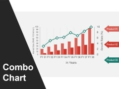 Combo Chart Ppt PowerPoint Presentation Gallery Visual Aids